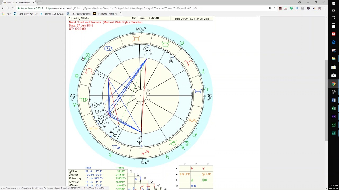 How To Find The Degree In Your Birth Chart Youtube