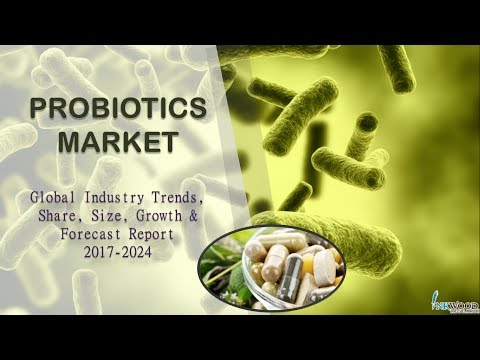 Probiotics Market – Global Industry Trends, Growth & Future Prospects 2025