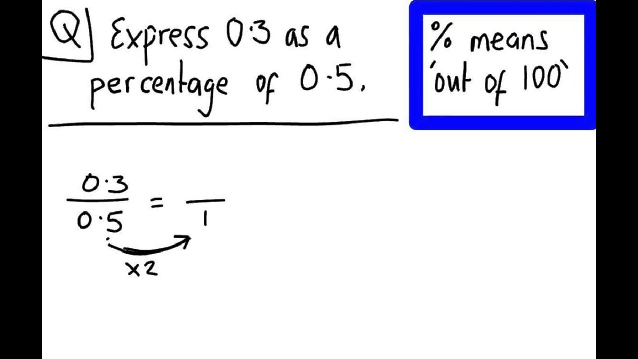 Expressing One Quantity as a Percentage of Another (Grade D/Level 6)