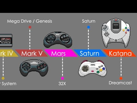 Why Did Sega Fail? A look at the 32X, Saturn, and Dreamcast.