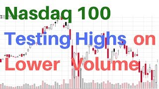 🔴Nasdaq 100 Index QQQ ETF Testing Highs On Lower Volume AAPL MSFT AMZN FB Stocks