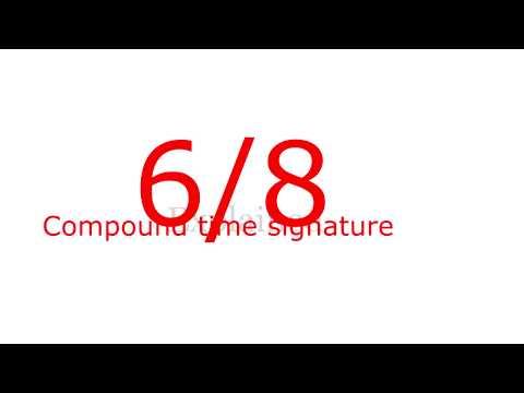 Los compases compuestos. 6/8 - 9/8 - 12/8. Parte 1: Explicación