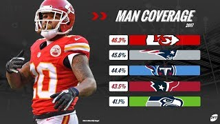 Diving into the differences between man and zone coverage | PFF