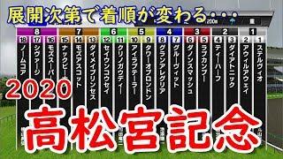 【高松宮記念】高松宮記念2020 競馬予想シミレーション