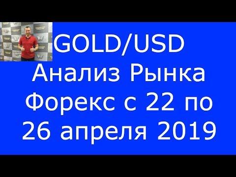 GOLD/USD - Еженедельный Анализ Рынка #Форекс c 22 по 26.04.2019. Анализ Форекс.