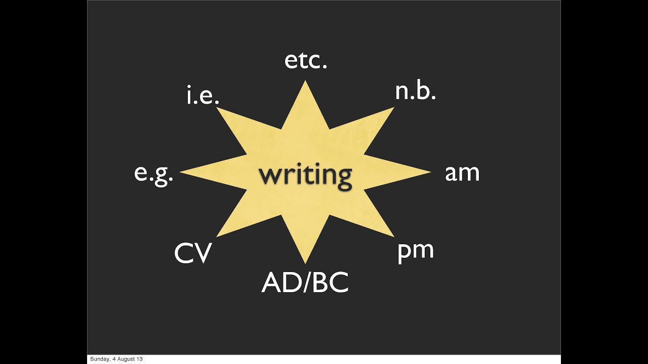 essential english acronyms for writing