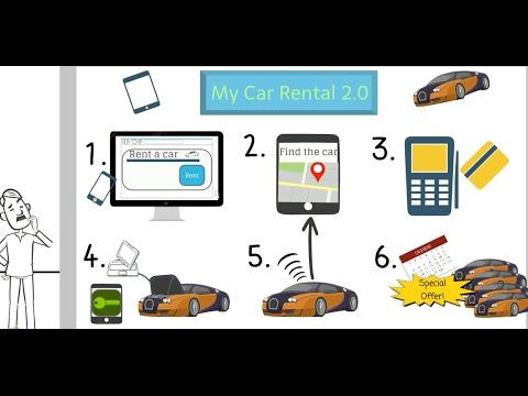 Digitalizing your service, lean startup car rental