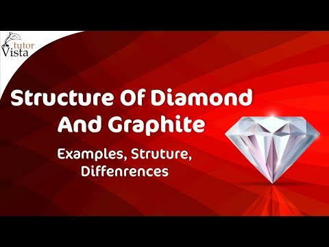 Structure Of Diamond And Graphite Youtube