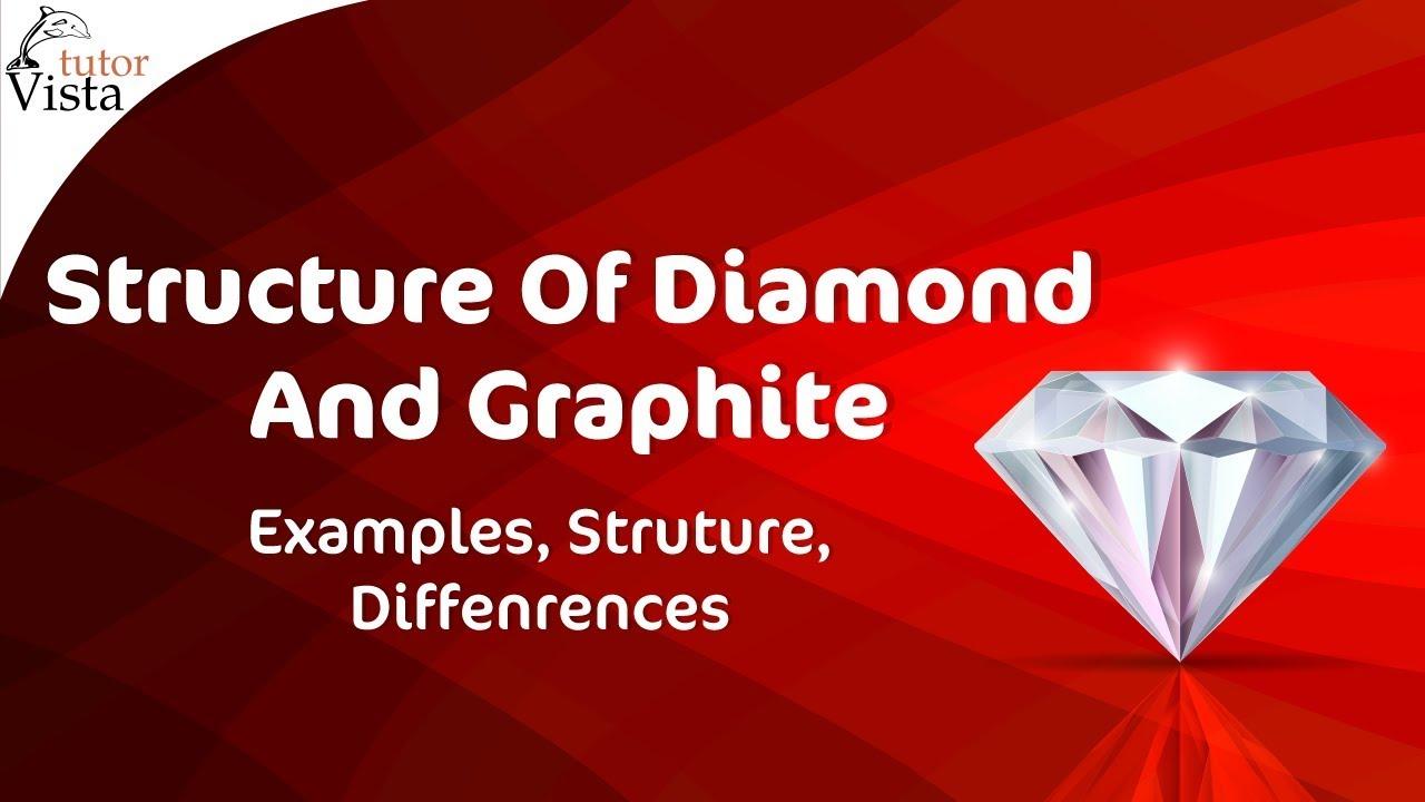 Structure Of Diamond And Graphite