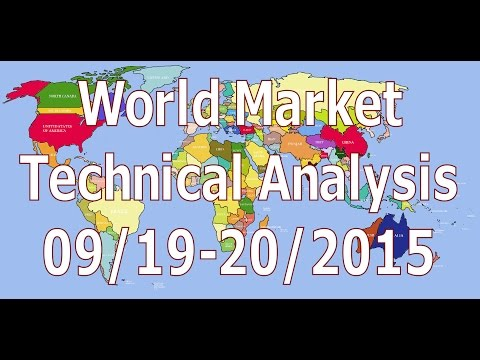 Weekend Major WORLD Market Analysis 09/19-20/2015
