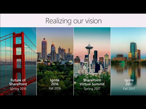 Accelerate your digital transformation with SharePoint and OneDrive - BRK2184