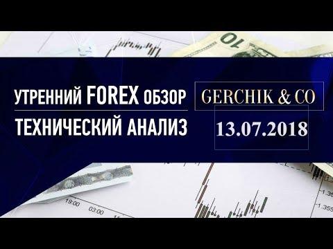 ⚡ Технический анализ основных валют 13.07.2018 | Утренний обзор Форекс с GERCHIK & CO.