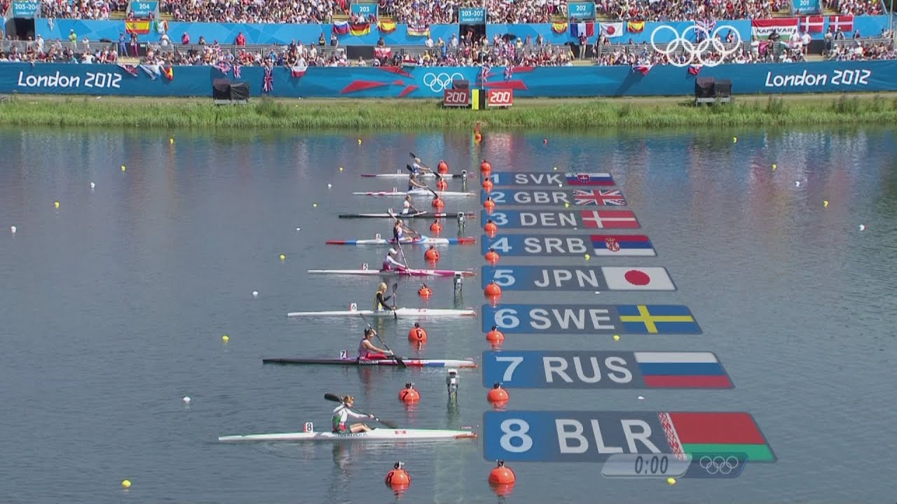 Canoe Sprint Kayak Single K1 200m Semi Final Highlights