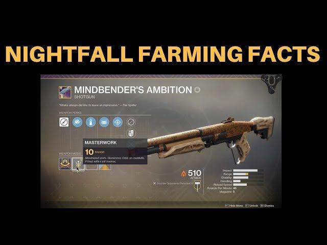 destiny 2 how to increase nightfall loot drop rates