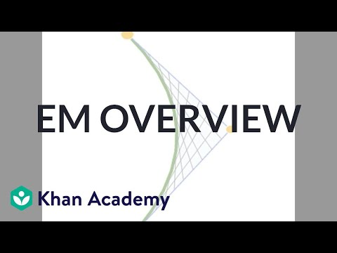 Introduction to subdivision surfaces | Character modeling | Computer animation | Khan Academy