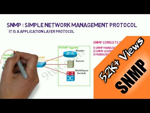 introduction to network management Snmp, or simple network management protocol, is a standard internet protocol used to monitor remote servers, gather information, and.