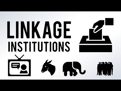 Linkage Institutions (AP Government Review)
