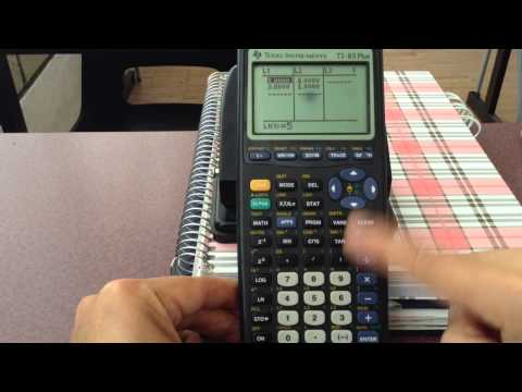 Tutorial de la TI-83 para Datos Estadísticos