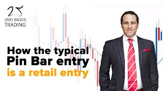 How the Typical Pin Bar Entry Is A Retail Entry