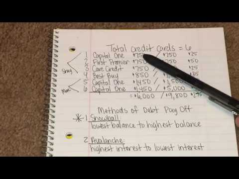 How We Paid Off All $6,000 Of Credit Card Debt In Less Than Two Months Using The Snowball Method