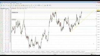 Understanding Money Management in Forex