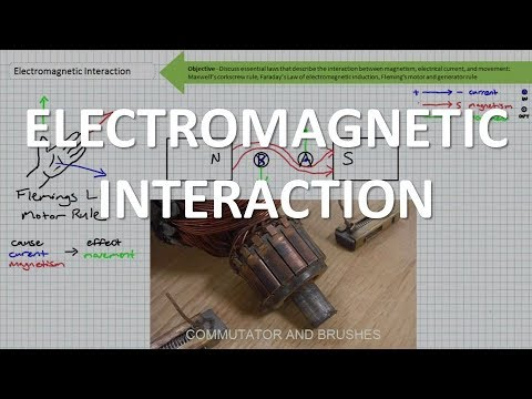 Electromagnetic Interaction