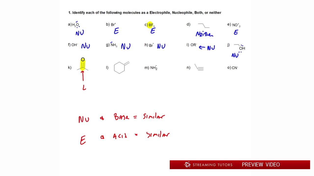 Substitution Reactions Reaction Coordinate Diagrams Problems - YouTube