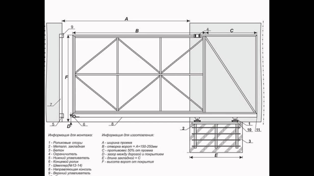 Цилиндрические редукторы 37