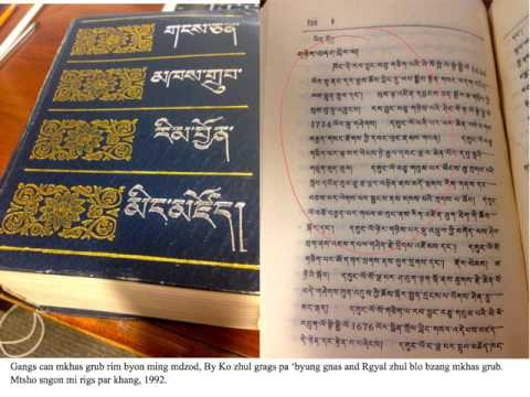 A Beginner's Introduction To Tibetan Dictionaries