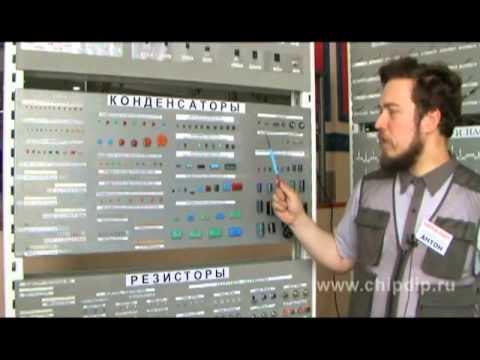 Обзор конденсаторов