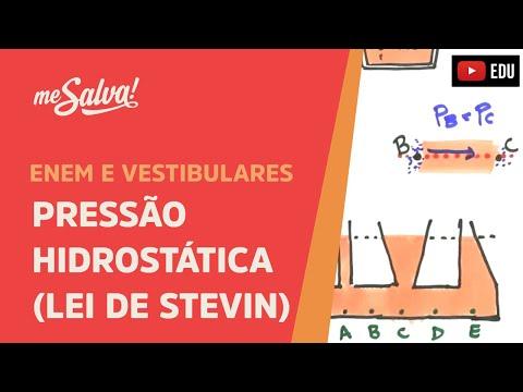 Me Salva! HID07 - Hidrostática - Pressão Hidrostática (Lei de Stevin)