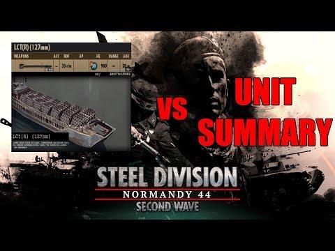 960 Rockets vs Second Wave Unit Summary |