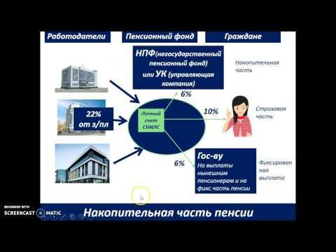 Пенсионная система в РФ. Все о вашей будущей пенсии. 2015г