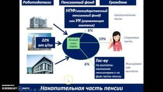 видео Пенсионная система 2016