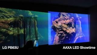 lg led pico projector pg63 pb70 versus aaxa led showtime