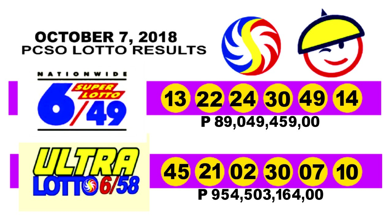 Lotto Results Today : LOTTO RESULTS TODAY JUNE 2 2019 | Olanap Media : Pcso lotto 3d swertres result and ez2 result today. pcso lotto last winning ...