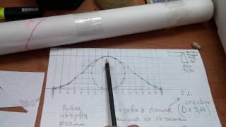Как изготовить шаблон ( Рыбка) для сегментного отвода 90 градусов или разрезать трубу под 45 градусо