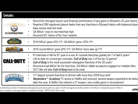 Activsion's Q4 2016 Report On Skylanders: No 2017 Game, But New Mobile Game + New DLC