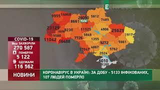 Коронавірус в Украі ні статистика за 13 жовтня