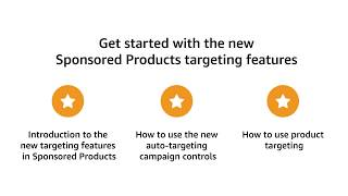 Sponsored Products targeting features