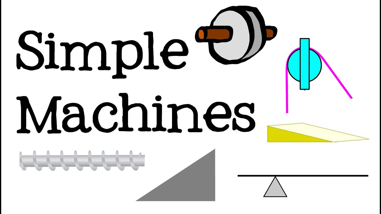 simple machines for kids science and engineering for children