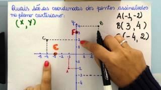 Plano cartesiano - identificação  de coordenadas