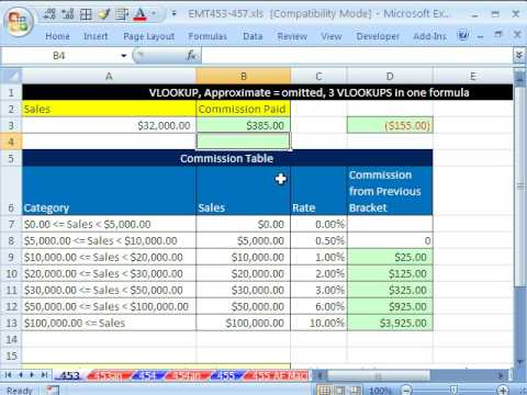 Excel Magic Trick 453: VLOOKUP for Commission Brackets Calculation (LOOKUP  function also)