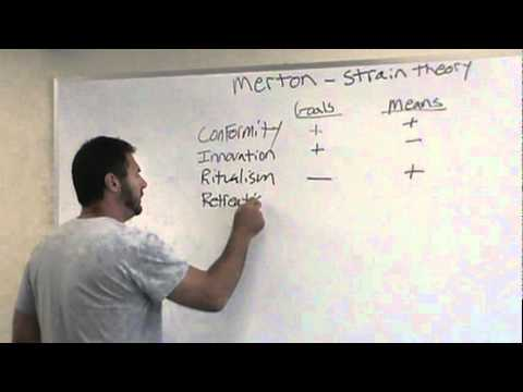6.2 Merton Strain Theory