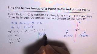 Test Papers: https://www.youtube.com/watch?v=m3tcrw_pjWA&list=PLJ-m...
