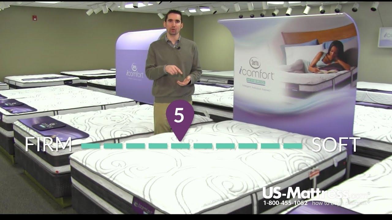 serta icomfort hybrid applause ii plush mattress expert review youtube