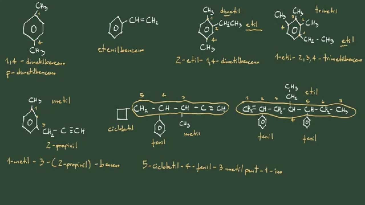 ejercicios nomenclatura organica pdf