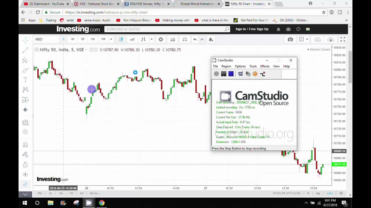Share Market Trading Tips Tamil