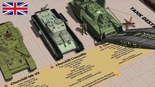 WW2 British and Allies Tank Type and Size Comparison 3D