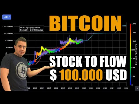 BITCOIN $100.000 USD En 2021 STOCK TO FLOW (Indicador De ESCASEZ)